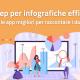 come creare infografiche efficaci