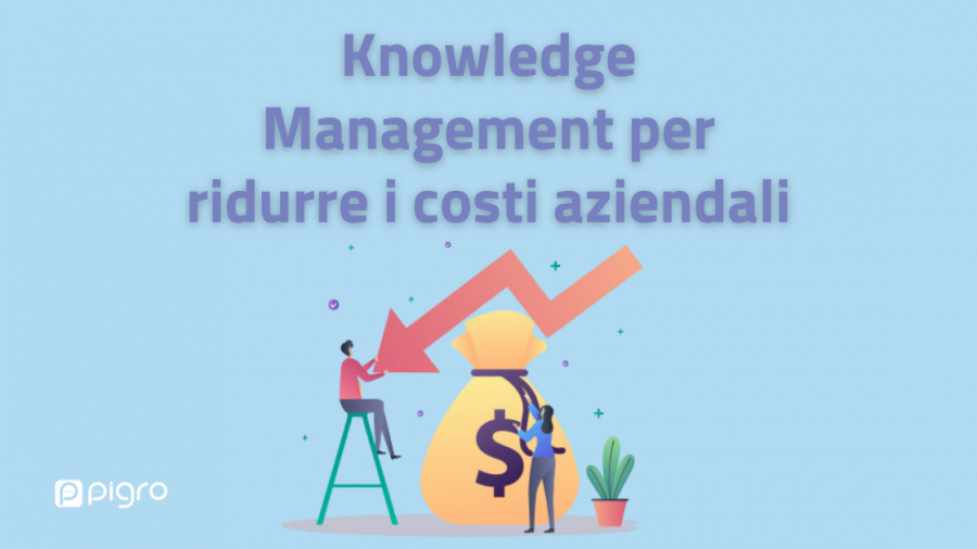 knowledge management riduzione costi aziendali