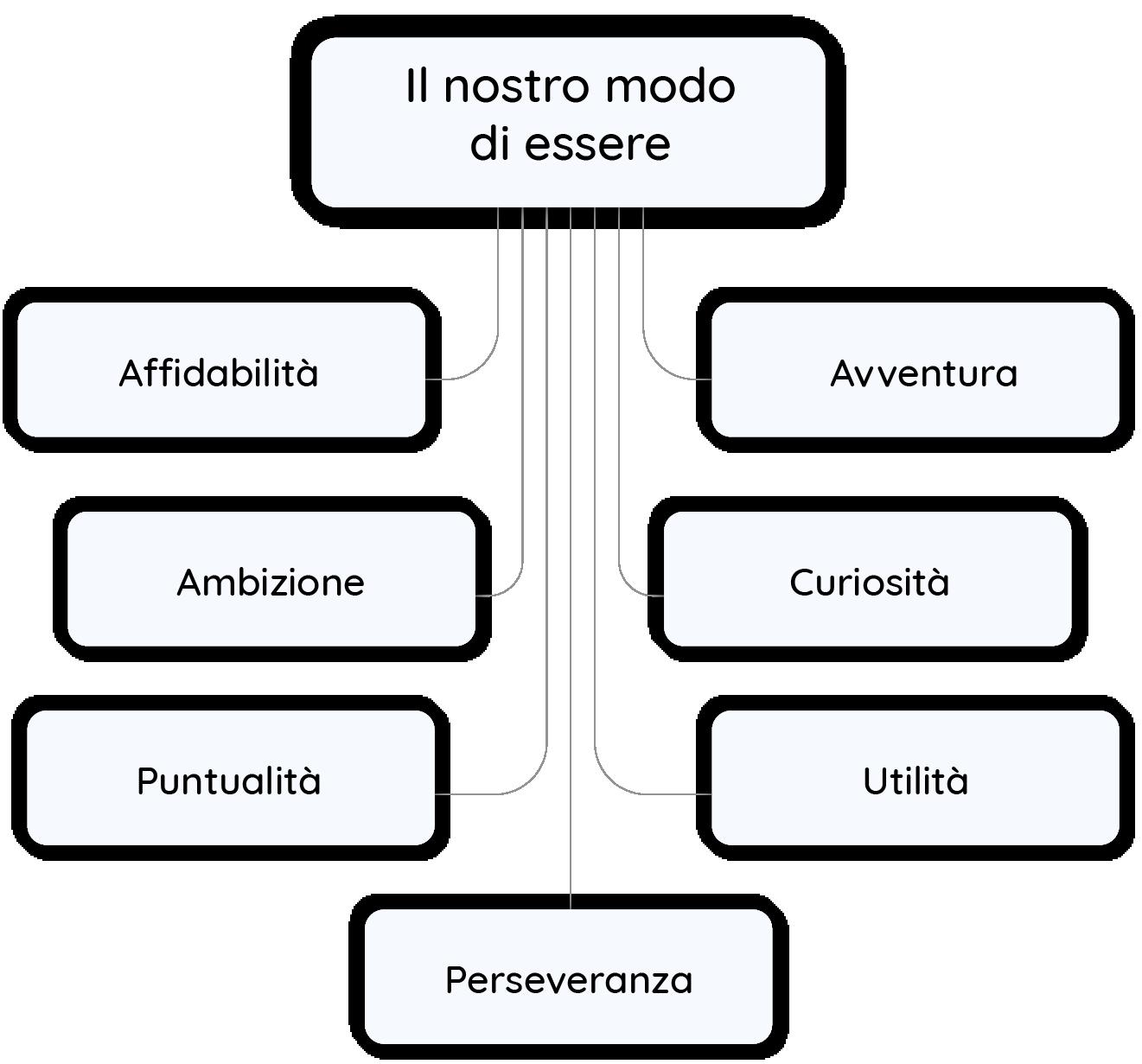 Pigro Vision ITA